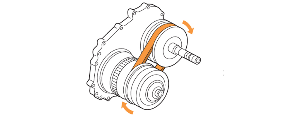 Illustration of pulley system in continuously variable transmission